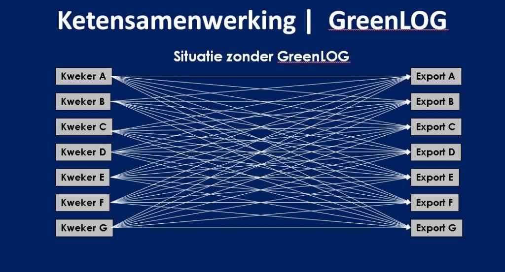 Greenlog 01